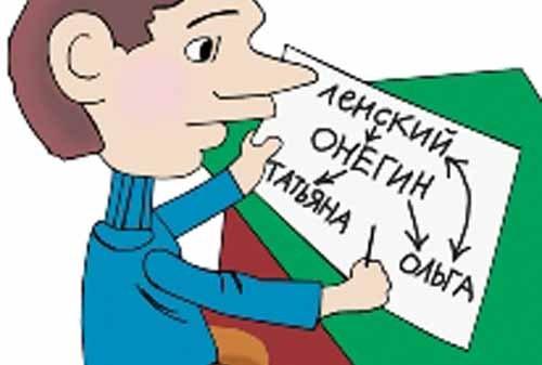 Создать гдз от путина 4 класс по русскому языку канакина часть 2 довольной